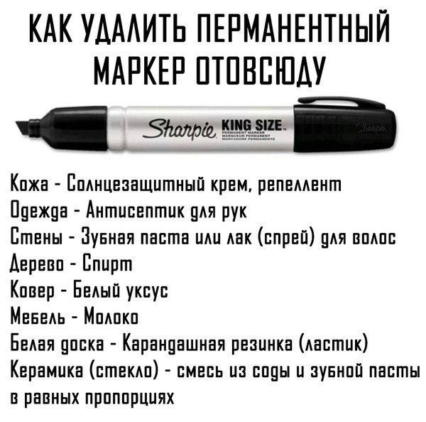 Выведение маркера с разных типов изделий