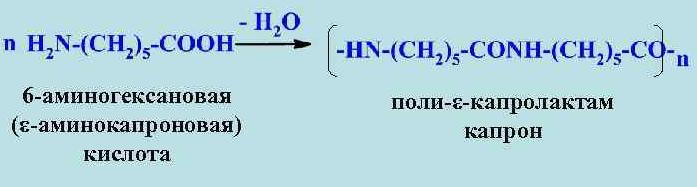Формула получения полиамида