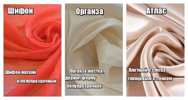 Виды шелковой ткани