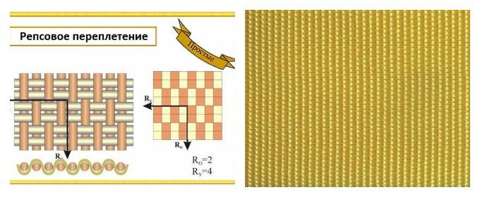 Репсовое плетенее