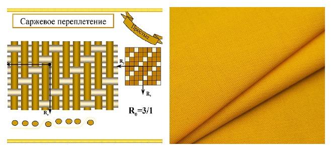 Саржевое плетенее