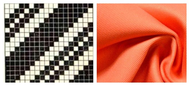 Диагональное плетение нитей